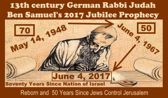 Resultado de imagen para jubilee 50 years israel